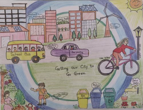 Sanvi Khandelwal, 10 years old, USA, best enviro 2020